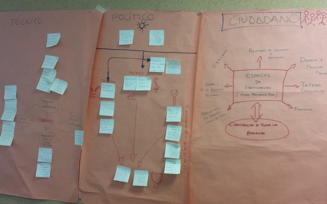 Cursos Formativos «Dinamización de Procesos Participativos con Infancia y Adolescencia»
