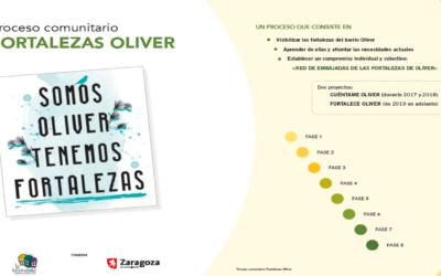 El Proceso Comunitario Fortalezas Oliver (2017 – 2019) a través de una herramienta gráfica